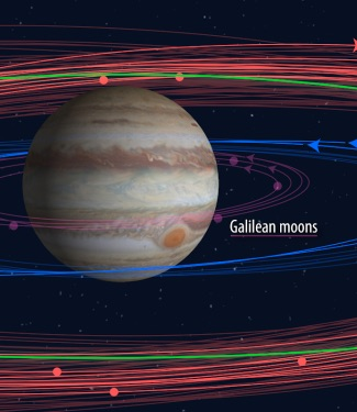 Satelit Baru Jupiter: Valetudo si Pemberontak & 11 Satelit Normal