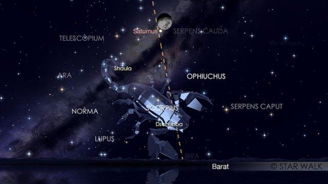 Konjungsi Bulan dan Saturnus tanggal 21 Agustus 2018 pukul 23:00 WIB. Pasangan Bulan dan Saturnus sudah bisa diamati sejak Matahari terbenam. Kredit: Star Walk