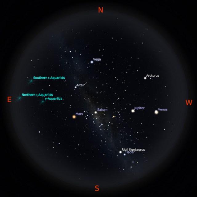 Peta Bintang 1 September 2018 pukul 19:00 WIB. Kredit Stellarium
