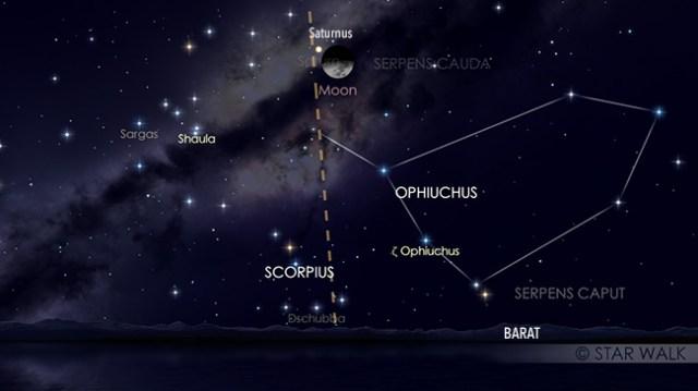 Konjungsi Bulan dan Saturnus tanggal 17 September 2018 pukul 21:00 WIB. Pasangan Bulan dan Saturnus sudah bisa diamati sejak Matahari terbenam. Kredit: Star Walk