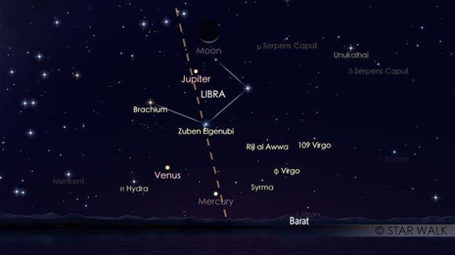 Papasan Bulan dan Jupiter 12 Oktober 2018 pada pukul 18:15 WIB setelah Matahari terbenam. Kredit: Star Walk