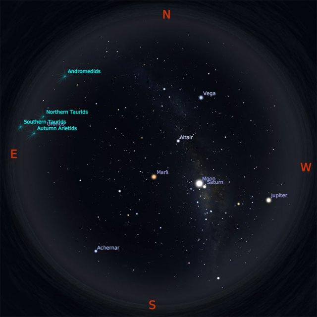 Peta Bintang 15 Oktober 2018 pukul 19:00 WIB. Kredit: Stellarium