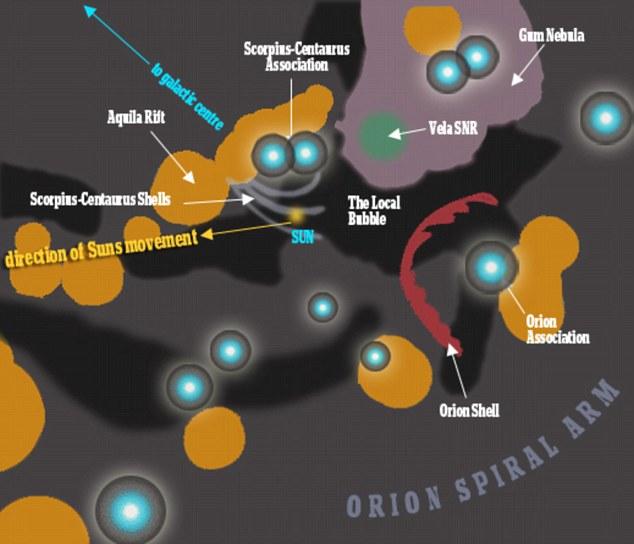 Gelembung lokal di lengan Orion.