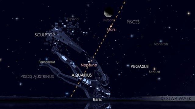 Papasan Bulan dan Mars tanggal 13 Januari 2019 pukul 20:00 WIB. Keduanya bisa diamati sejak Matahari terbenam sampai sebelum tengah malam. Kredit: Star Walk