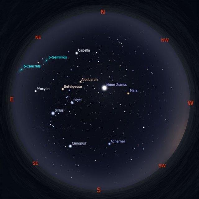 Peta Bintang 15 Januari 2019 pukul 19:00 WIB. Kredit: Stellarium