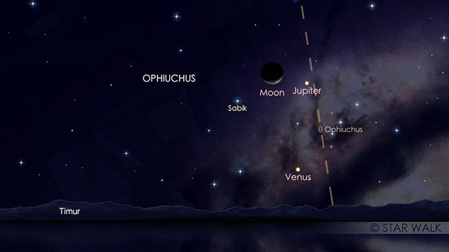 Pasangan Bulan dan Jupiter 31 Januari 2019 pukul 03:00 WIB. Kredit: Star Walk
