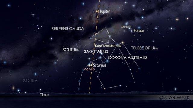 Pertemuan Venus dan Saturnus tanggal 19 Februari 2019 pukul 04:00 WIB. Kredit: Star Walk