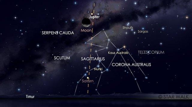Pasangan Bulan dan Jupiter 28 Februari 2019 pukul 03:00 WIB. Kredit: Star Walk