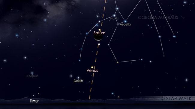 Pasangan Bulan dan Saturnus 2 Maret 2019 pukul 04:00 WIB. Kredit: Star Walk