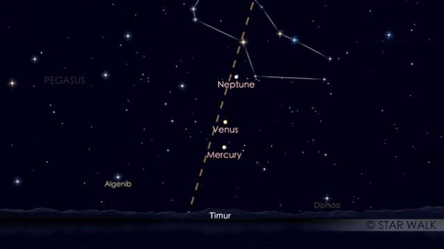 Pasangan Merkurius dan Venus 17 April 2019 pukul 05:00 WIB. Kredit: Star Walk