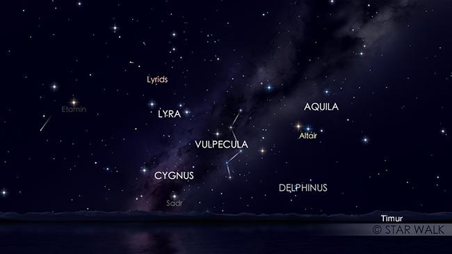 Puncak hujan meteor Lyrid pada tanggal 23 April pukul 01:00 WIB. Kredit: Star Walk
