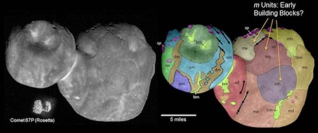 Kawah dan materi yang membentuk MU69. Kredit: NASA/Johns Hopkins University Applied Physics Laboratory/Southwest Research Institute/ESA