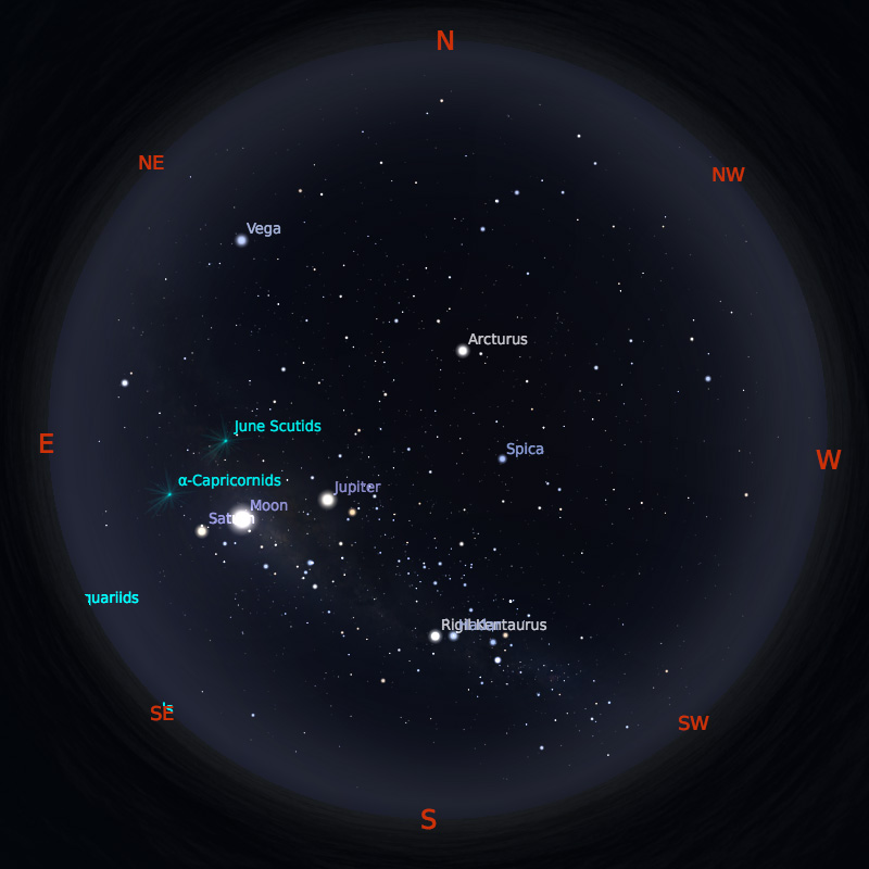 Peta Bintang 15 Juli 2019 pukul 19:00 WIB. Kredit: Stellarium