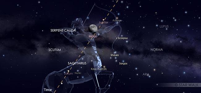 Konjungsi Bulan dan Jupiter pada tanggal 10 Agustus pukul 18:30 WIB. Kredit: Star Walk