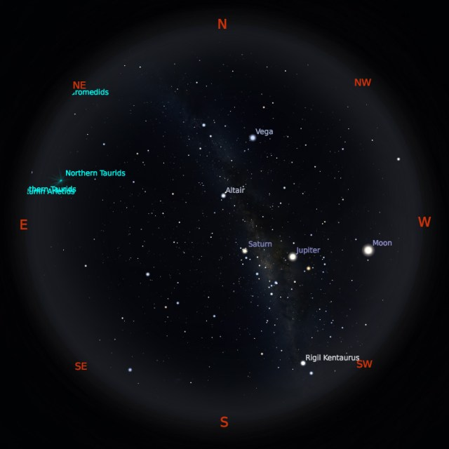 Peta Bintang 1 Oktober 2019 pukul 19:00 WIB. Kredit: Stellarium