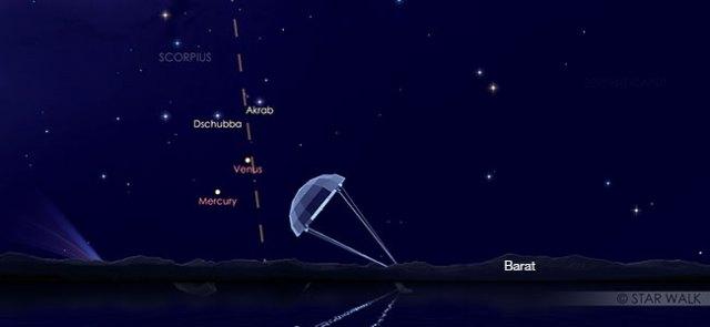 Pasangan Merkurius dan Venus di langit senja 1 November 2019 pukul 18:30 WIB. Kredit: Star Walk