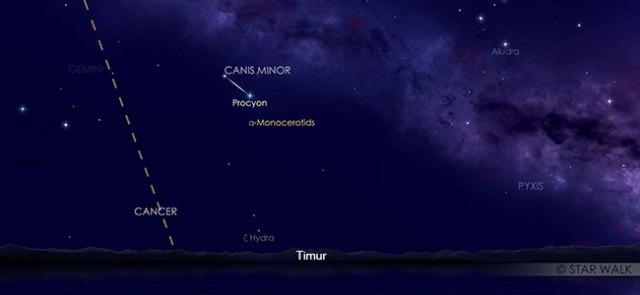 Puncak hujan meteor alpha Monocerotids, 22 November pukul 23:00 WIB. Kredit: Star Walk