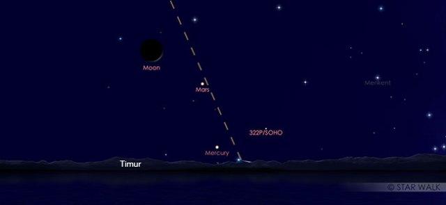Bulan dan Mars berpasangan di langit fajar 24 November 2019 pukul 04:30 WIB. Kredit: Star Walk