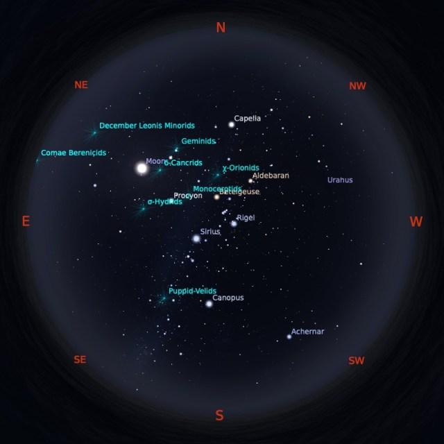 Peta Bintang 15 Desember 2019 pukul 23:59 WIB. Kredit: Stellarium