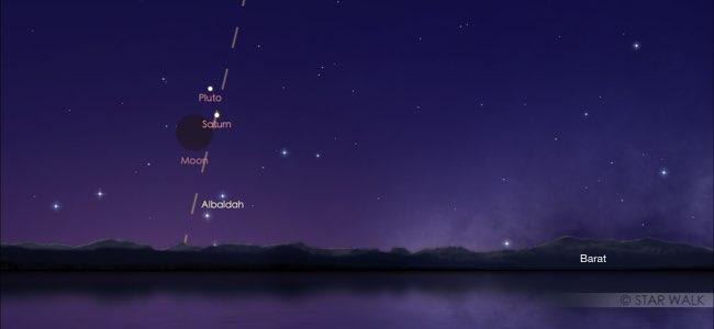 Pasangan Bulan dan Saturnus 27 Desember 2019 pukul 18:30 WIB. Kredit: Star Walk