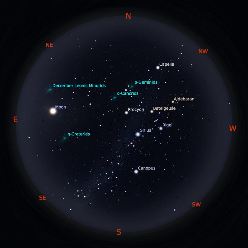 Peta Bintang 15 Januari 2020 pukul 23:59 WIB. Kredit: Stellarium