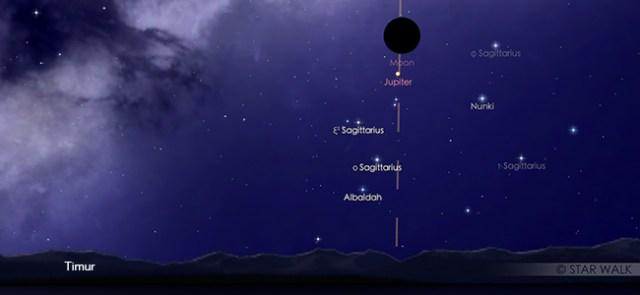 Pasangan Bulan dan Jupiter tanggal 23 Januari pukul 05:00 WIB. Keduanya cukup rendah di ufuk timur sehingga sulit diamati. Kredit: Star Walk