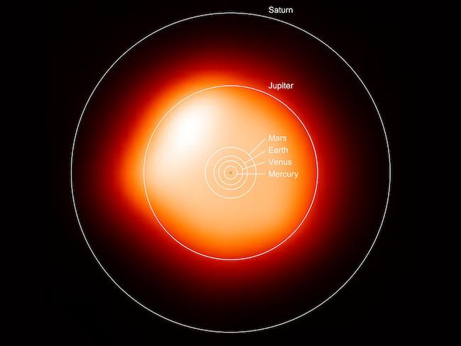 Ilustrasi saat Betelgeuse menggantikan Matahari. Kredit: ALMA/ESO