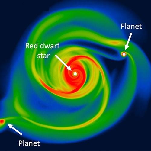 Simulasi pembentukan planet di sekitar bintang katai merah. Kredit: Rachel Atkinson / UCLAN