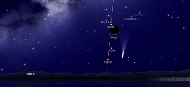 Pasangan Bulan sabit dan Jupiter pada tanggal 20 Februari pukul 04:00 WIB. Kredit: Star Walk