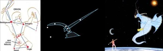 Orion dalam budaya berbeda. Orion si Pemburu menurut orang Yunani, Orion atau Waluku direpresentasikan sebagai Bajak di Jawa, dan Orion sebagai Naga dalam legenda Batak. Kredit: Star Date, Richard Feinberg, Emanuel Sungging Mumpuni.
