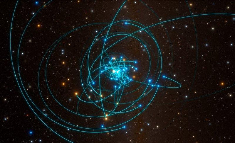 Ilustrasi orbit bintang-bintang di sekitar lubang hitam supermasif Sagittarius A* di pusat Bima Sakti. Salah satunya adlaah bintang S2. Kredit: ESO/L. Calçada/spaceengine.org