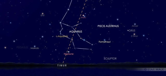 Eta Aquariid Meteor Rain saat mencapai intensitas maksimum 5 Mei 2020 pukul 03:00 WIB. Kredit: Star Walk