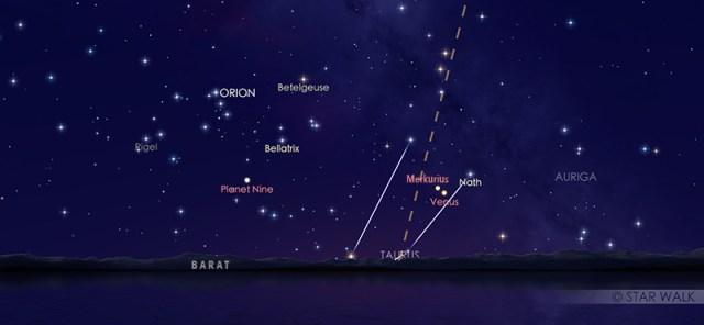 Pasangan Merkurius dan Venus saat senja pada 22 Mei 2020 pukul 18:15 WIB. Kredit: Solar Walk