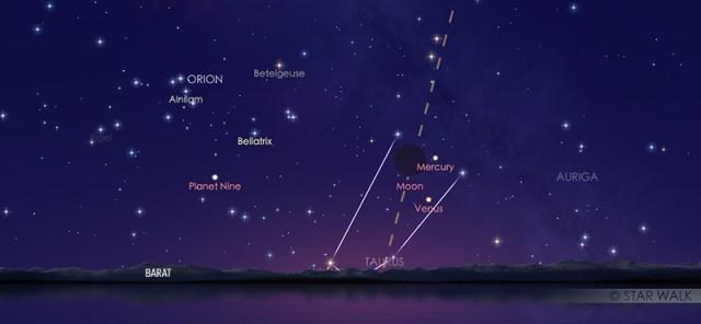 Trio Bulan, Merkurius, dan Venus saat senja pada 24 Mei 2020 pukul 18:00 WIB. Kredit: Solar Walk