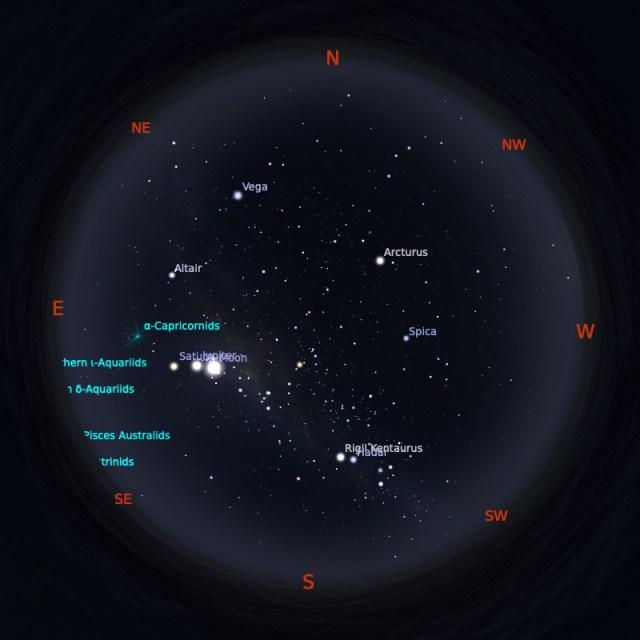 Peta Bintang 1 Agustus 2020 pukul 19:00 WIB. Kredit: Stellarium