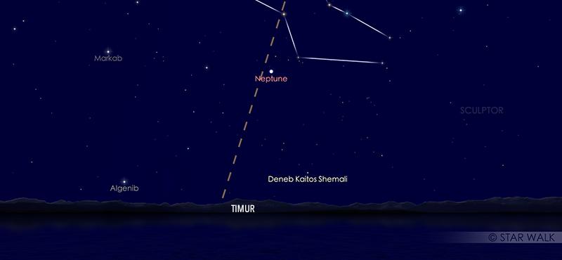 Neptunus saat oposisi. Citra ini dibuat berdasarkan posisi Neptunus tanggal 12 September 2020 pukul 19:00 WIB. Kredit: Star Walk