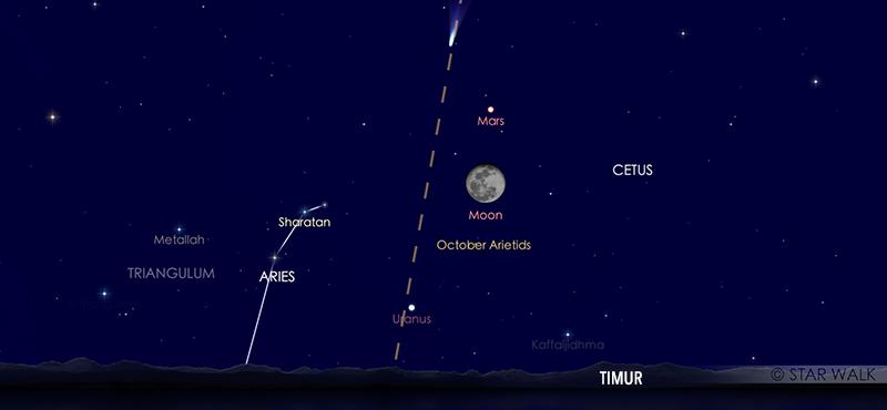 Pasangan Bulan dan planet Mars pada tanggal 3 Oktober 2020 pukul 20:00 WIB. Kredit: Star Walk