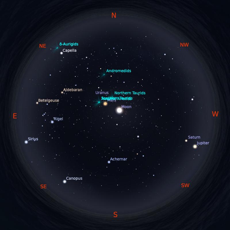 Peta Bintang 1 Oktober 2020 pukul 23:59 WIB. Kredit: Stellarium
