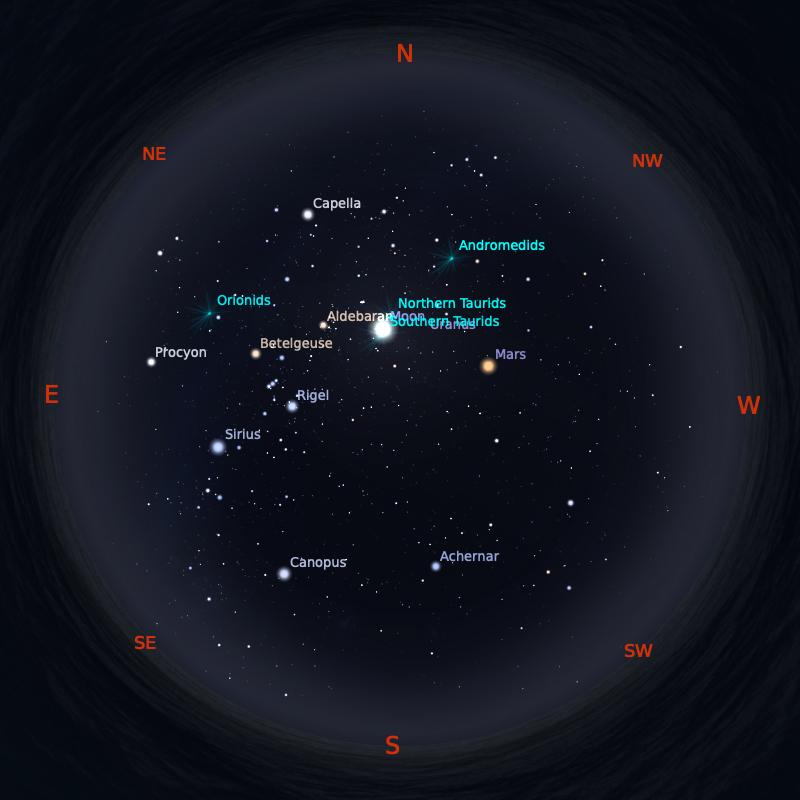 Peta Bintang 1 November 2020 pukul 23:59 WIB. Kredit: Stellarium