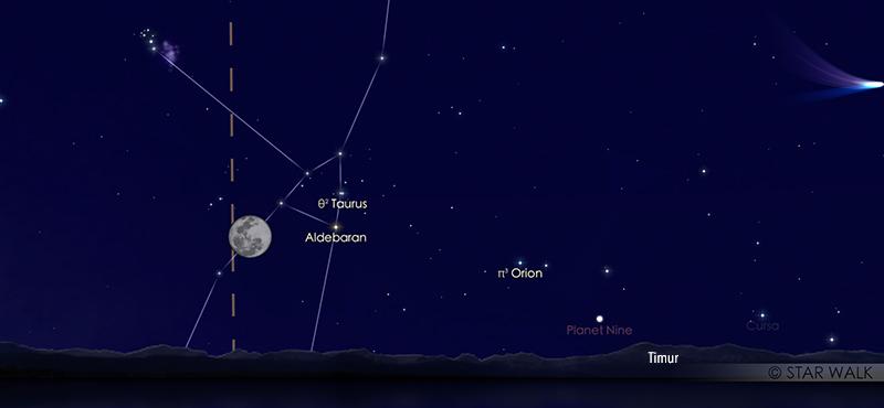 Bulan terbit saat jelang kontak akhir gerhana penumbra. Ini adalah simulasi Bulan pada tanggal 30 November 2020 pukul 18:30 WIB. Kredit: Star Walk