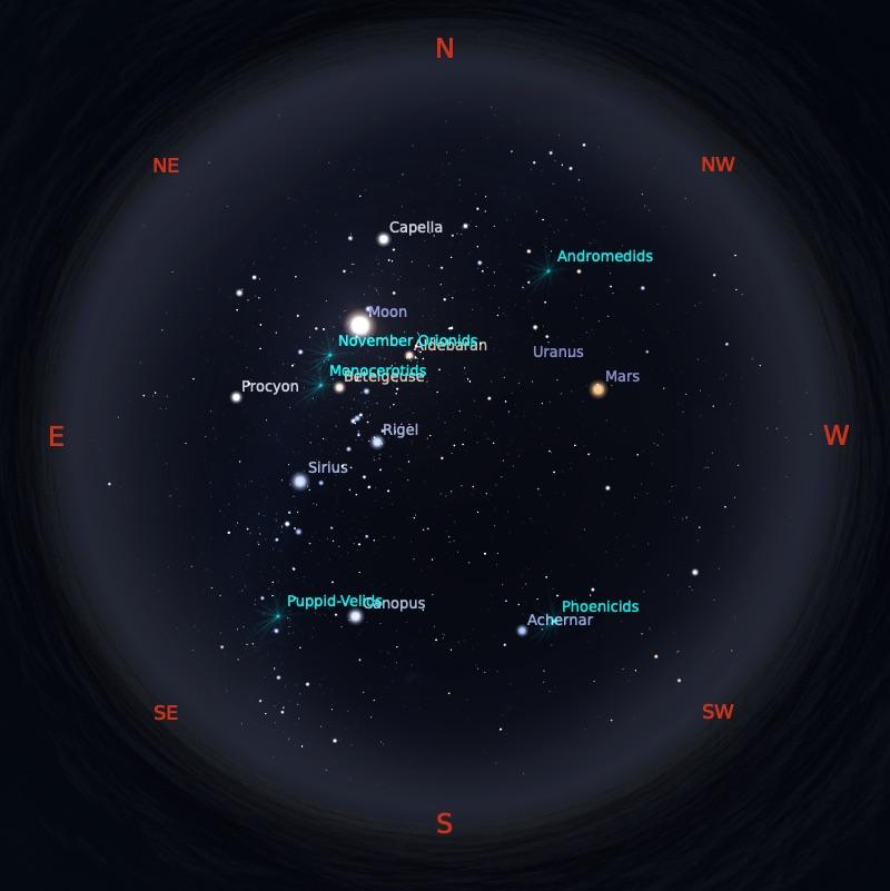 Peta Bintang 1 Desember 2020 pukul 23:59 WIB. Kredit: Stellarium