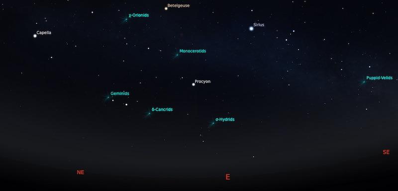 Hujan meteor Geminid 14 Desember 2020 pukul 22:00 WIB. Kredit: Stellarium