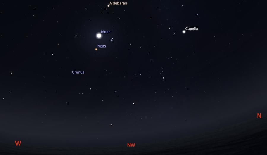 Konjungsi Bulan dan Mars pada tanggal 19 Februari 2021 dilihat pada pukul 20:00 WIB. Kredit: Stellarium