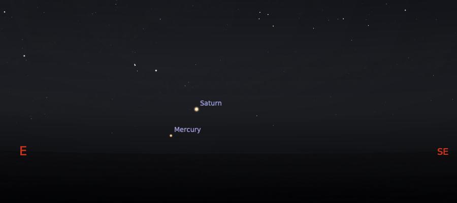 Konjungsi Merkurius dan Saturnus pada tanggal 23 Februari 2021 dilihat pada pukul 04:30 WIB. Kredit: Stellarium