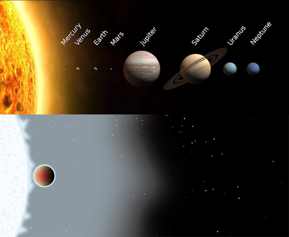 Perbandingan Tata Surya kita (atas) dan sistem keplanetan WASP-33 (bawah). Kredit: Wikimedia dan Astrobiology Center