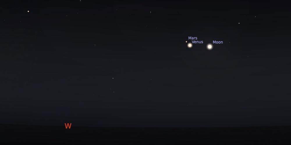 Konjungsi segaris Bulan, Venus, dan Mars tanggal 12 Juli 2021 pada pukul 19:00 WIB. Kredit: Stellarium