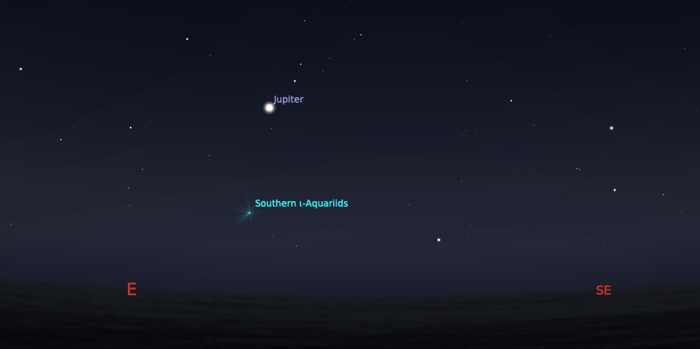 Jupiter saat oposisi akan terbit saat Matahari terbenam dan terbenam saat Matahari terbit. Jupiter pada tanggal 20 Agustus pukul 19:00 WIB. Kredit: Stellarium.