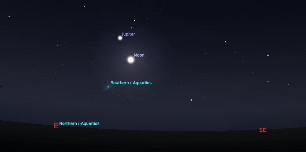 Pasangan Bulan dan Jupiter tanggal 22 Agustus 2021 pukul 19:00 WIB. Kredit: Stellarium