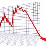 Tankar kring eventuell börsnedgång och utdelningar hittills i maj