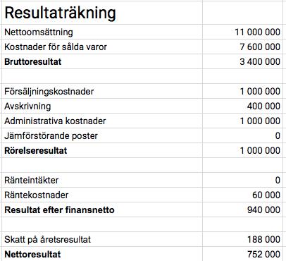 Resultaträkning 2018 - Kalles Maskinpark AB